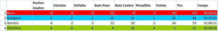 %C3%89quipe%20B%20-%2014-02-2012.jpg