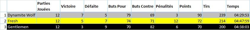 %C3%89quipes%20A%2013-03-2012.jpg