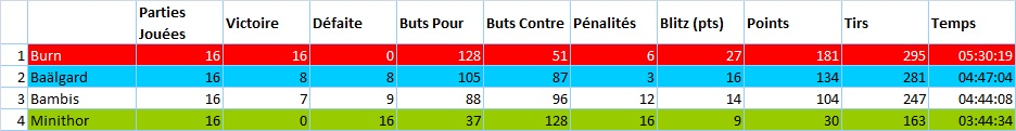 %C3%89quipes%20B%2003-04-2012.jpg