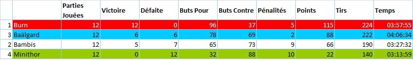 %C3%89quipes%20B%2013-03-2012.jpg